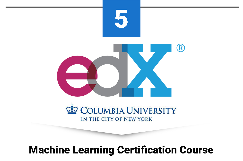 Best Machine Learning Certification Courses - July 17, 2019