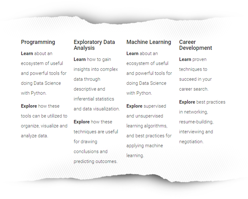 2019) Springboard Data Science, Machine Learning, UX Review